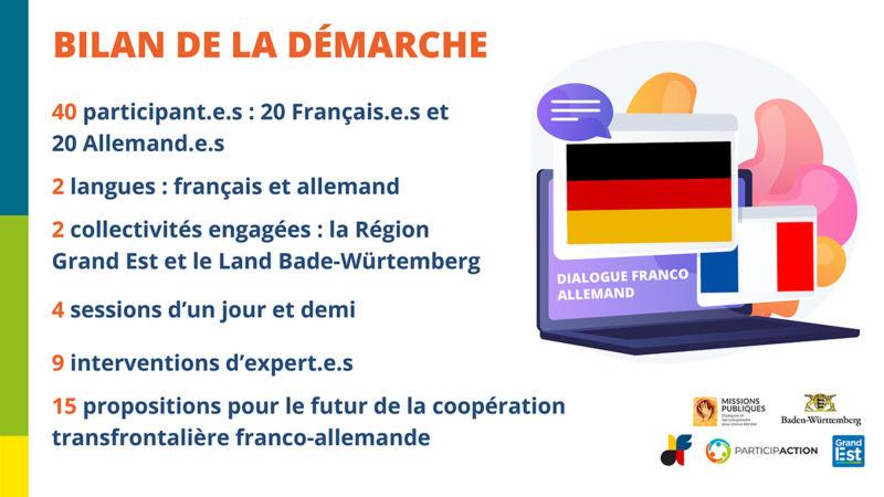 visuel-dialogue-franco-allemand_Plan-de-travail-1